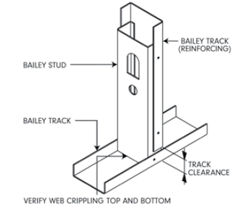 Bailey stud reinforced with bailey track