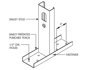 Bailey stud to bailey patented punched track