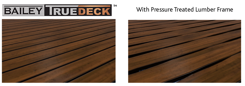 Wood floor comparsion